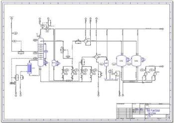 Modular Plant Design - Schémas P&ID