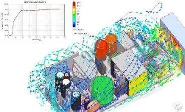 Simulation CFD - Refroidissement de composant électroniques