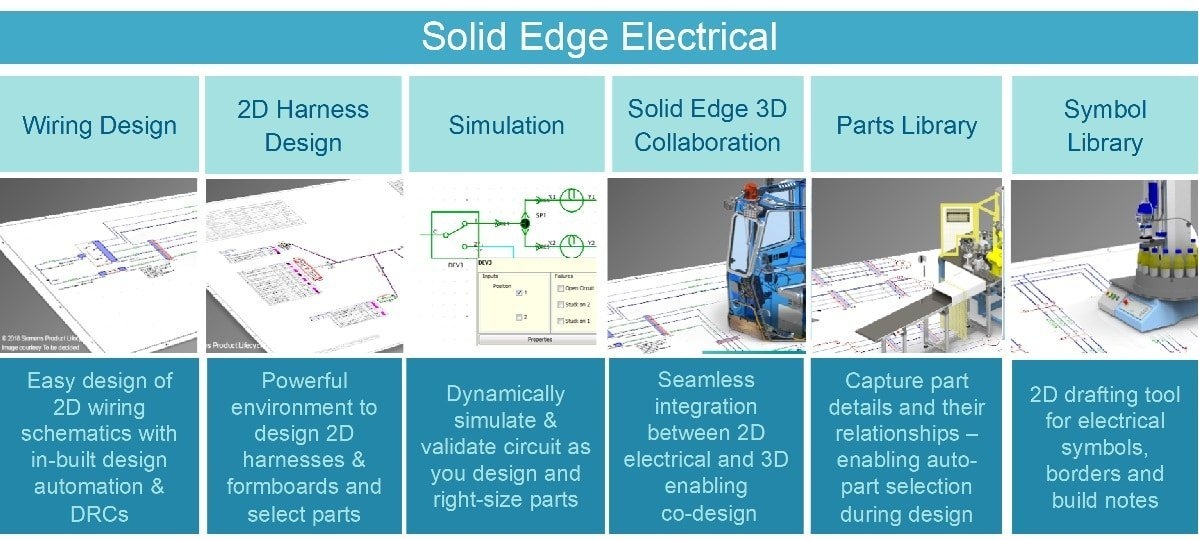 Solid Edge Electrical