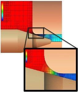 Simulation FloEFD de paroi pour les couches limites