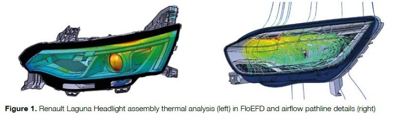 CFD Simulation, éclairage LED de la Renault Laguna